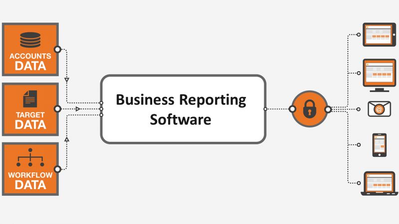 Business Reporting Software diagram