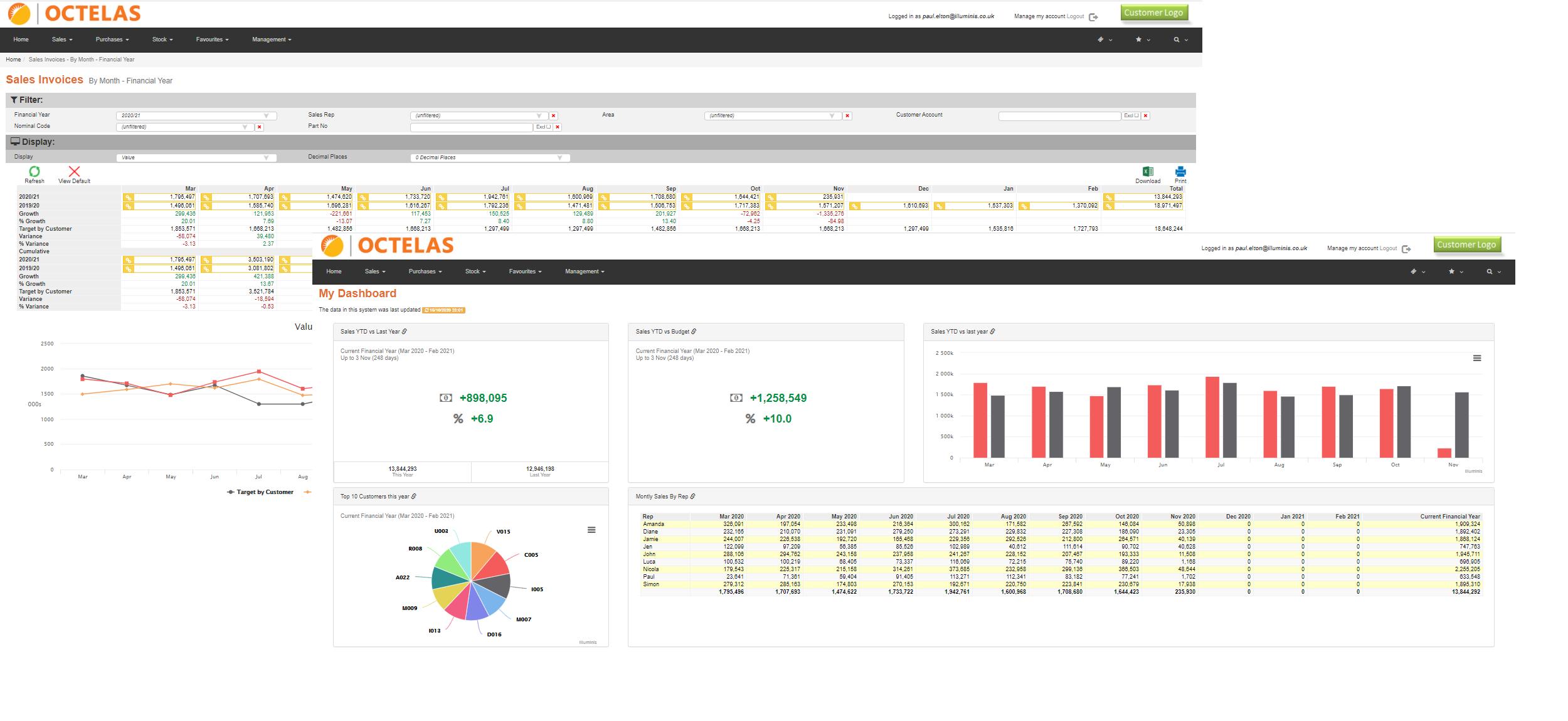 Octelas Business Reporting Software